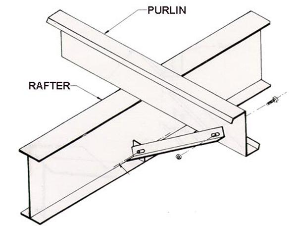 Secondary Framing System India